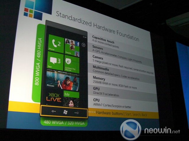 WP7S Minimum Hardware Specs