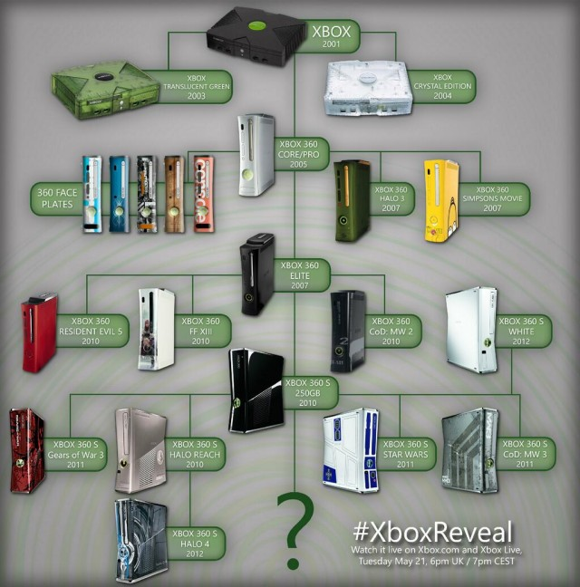 Xbox consoles in one spot