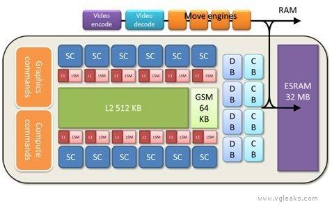 http://www.neowin.net/images/uploaded/block_gpu.jpg