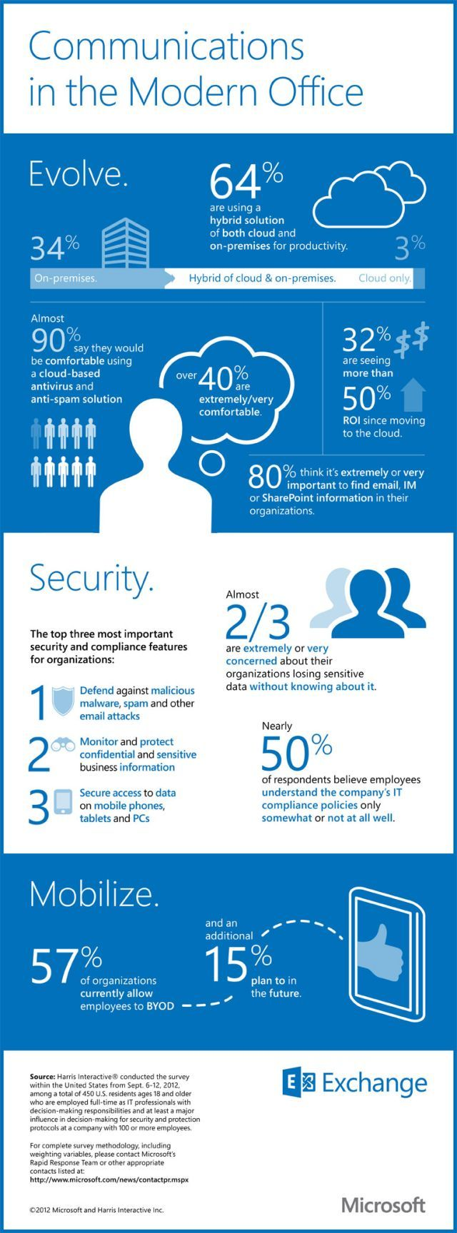 Microsoft infographic tool