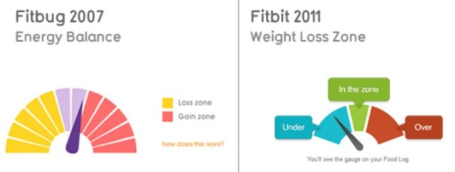 Fitbug takes page out of Apple's playbook, sues Fitbit ...