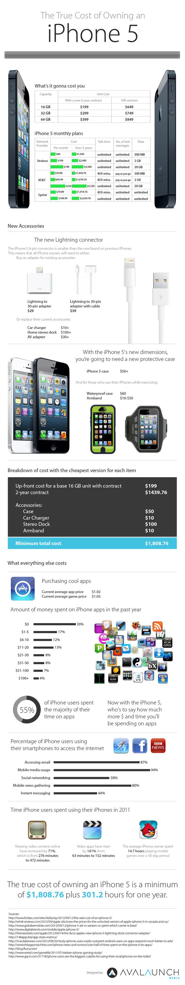 http://www.neowin.net/images/uploaded/iphone5-true-cost.jpg