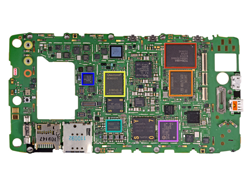 Guide to smartphone hardware (3/7): Memory and Storage - Neowin