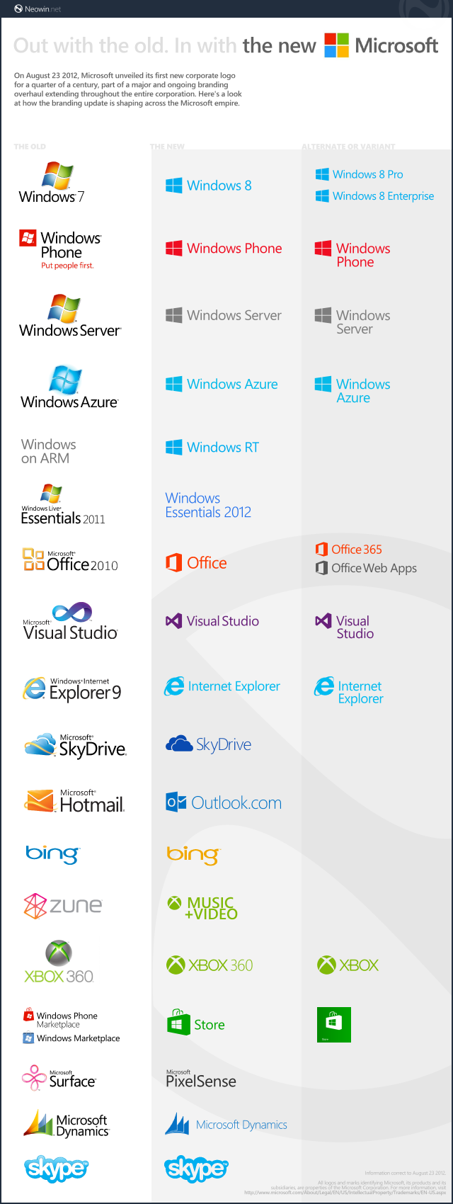 http://www.neowin.net/images/uploaded/microsoft-brand-family-2012-4.png