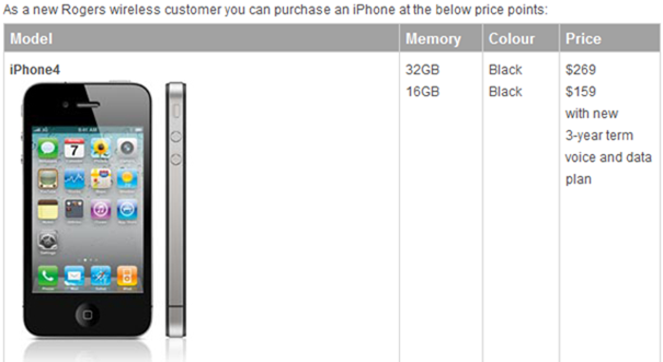 Iphone  Price In Canada Bell
