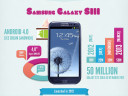 http://www.neowin.net/images/uploaded/samsung-galaxy-s-evolution-infographic-1