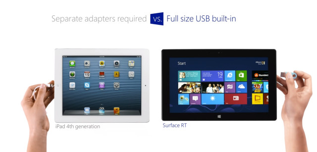 And another ipad vs windows tablet commercial has landed on youtube