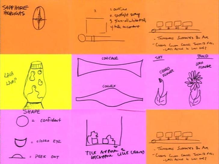 حصريا نظرة سريعة مراحل تصميم