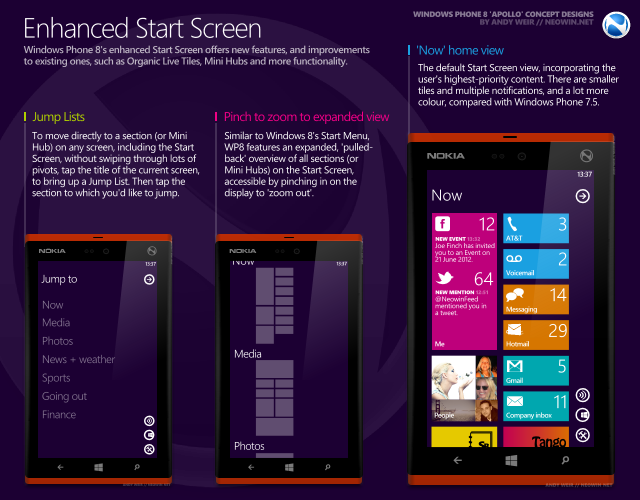 http://www.neowin.net/images/uploaded/windows phone 8 apollo - 1 - start screen a.png