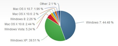 windows8marketshare.jpg