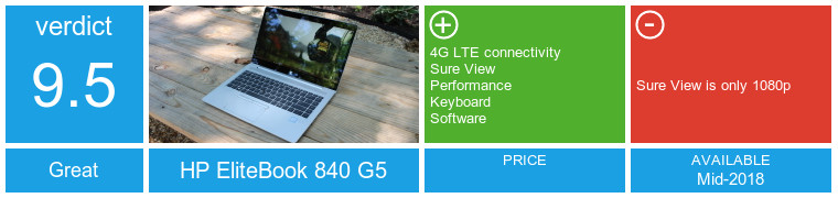HP EliteBook 840 G5 review: It's my new favorite laptop - Neowin